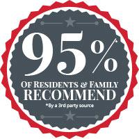 River Oaks Community Survey Logo